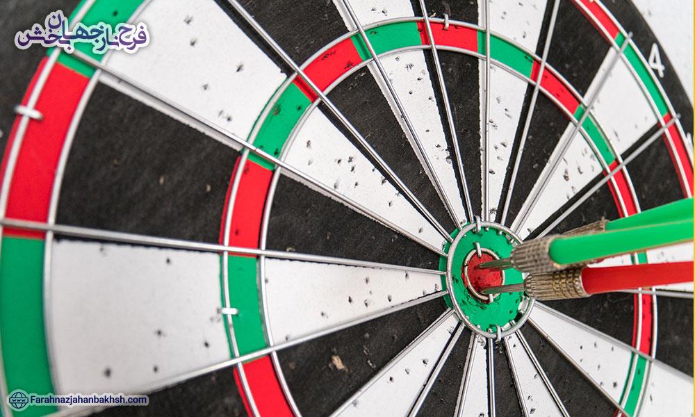 اهمیت وجود رقابت در بازارها