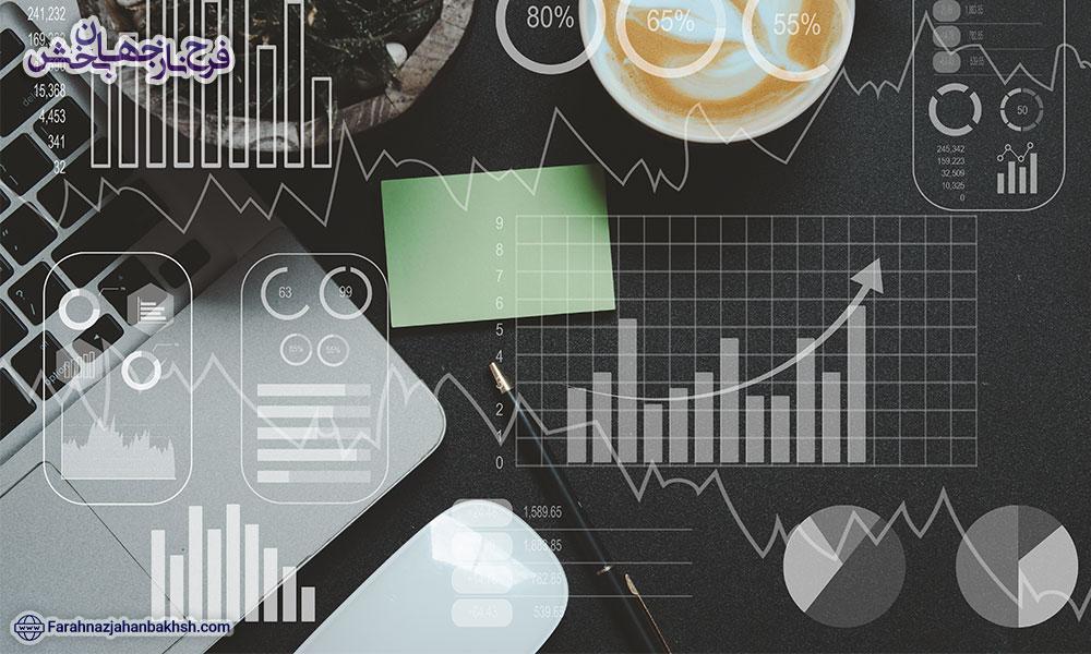 انواع بازار مالی چیست
